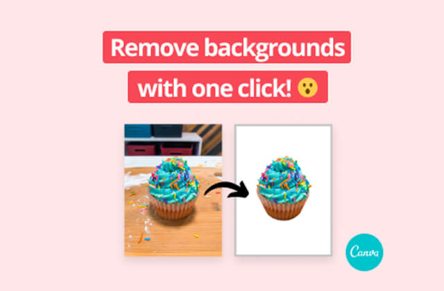 Top 10 List Of Tools To Remove Background From Image To Make Your Job Easier